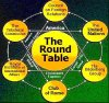 Round Table groups image.jpg
